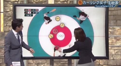 2月26日報道ステーション カーリング女子 藤澤五月解説 二つの赤石で2点