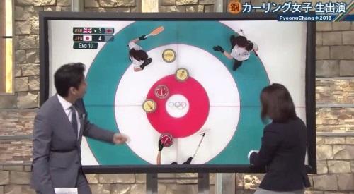 2月26日報道ステーション カーリング女子 藤澤五月解説 初めの黄色が出る