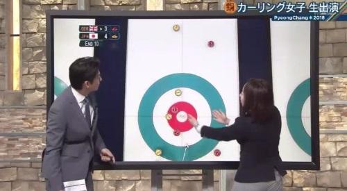 2月26日報道ステーション カーリング女子 藤澤五月解説 広いエリア