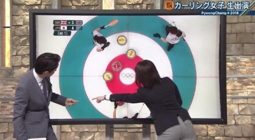2月26日報道ステーション カーリング女子 藤澤五月解説 黄色を出す