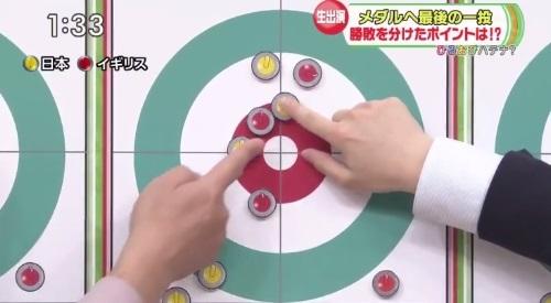 2月27日ひるおび! カーリング女子 藤澤五月解説 赤石に向かう