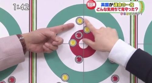 2月27日ひるおび! カーリング女子 藤澤五月解説 邪魔な石たち