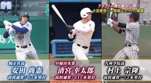 TBS バース・デイ 楽天イーグルス 獲得候補 清宮幸太郎、安田尚憲、村上宗隆
