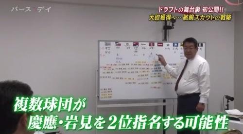 TBS バース・デイ 楽天イーグルス 球団スカウト 会議 岩見の2位指名