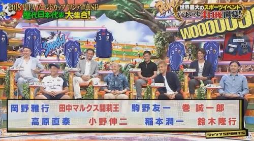 ジャンクSPORTSに出演した歴代日本代表メンバー8名の2018ワールドカップの日本代表勝敗予想は?