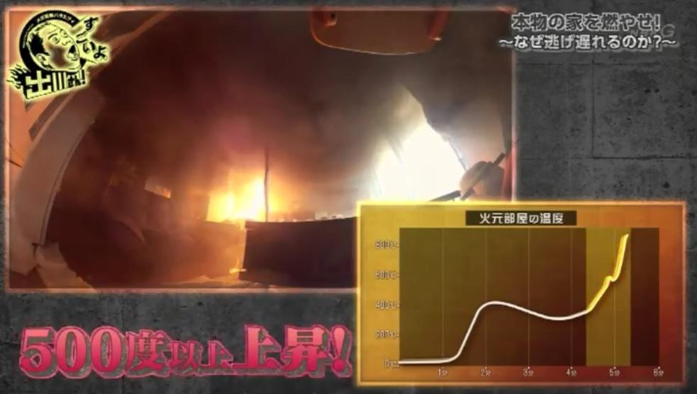 本物の家を燃やす実験から分かる正しい火事の時の避難方法。その逃げ方とは? 温度の変化グラフ