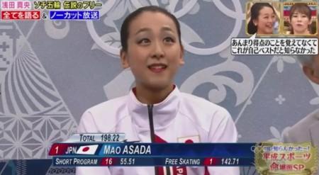 浅田真央のソチ五輪伝説のフリー曲 得点発表のキスアンドクライでは自己ベストの142.71に気付いていなかった