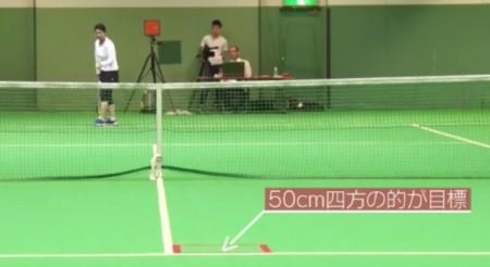テニスボールに毛がある理由その2 まっすぐボールが飛ぶから。沢松奈生子のサーブをトラックマンで分析