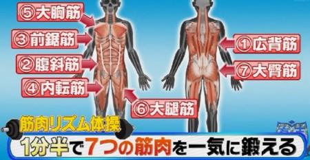 有吉ゼミで紹介された武田真治の筋肉ダイエット&筋肉リズム体操のやり方完全ガイド