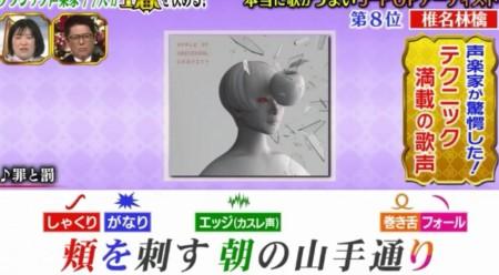 声楽家が本気投票!本当に上手いJ-POP歌手ベスト10 椎名林檎の歌唱テクニック