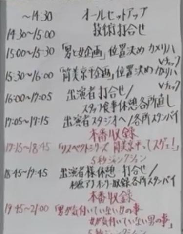 第77回「石橋貴明のたいむとんねる」スタジオに貼られたスケジュール