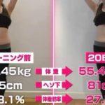TVで紹介されたボディコーディネーター山崎麻央「腹筋女子」のフェロモン腹の作り方 20日間の数値結果