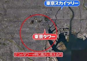 第88回 NHK「チコちゃんに叱られる!」なぜ遠くにあるモノは小さく見える?東京タワーとスカイツリーで実験