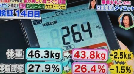 今でしょ講座で紹介「空腹睡眠ダイエット」のやり方ガイド。2週間で-2.5kgをガチ検証
