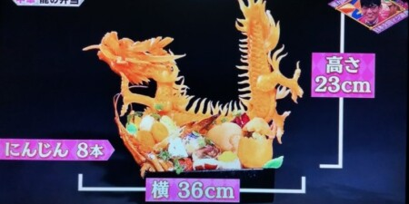 簡単とは対極!ミシュランシェフが本気で作ったキャラ弁のヤバい作り方「中華料理 銀座 やまの辺 江戸中華」ドラゴン弁当