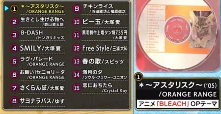 あいみょんが自ら選曲した『人生ベスト5曲』+番外編4曲とその理由は?あいみょん父の手作りCD