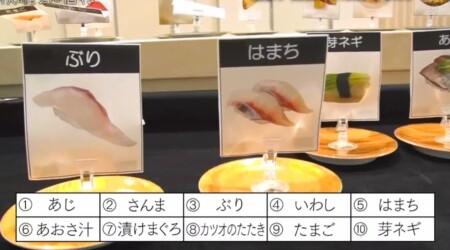 マツコの徘徊で発表した寿司の食べ方・理想の回転ずしネタ10皿とは?