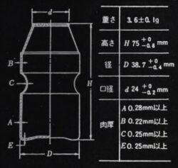 ヤクルト容器はなぜあの形?その意味やデザイナーの哲学とは?ヤクルトの寸法