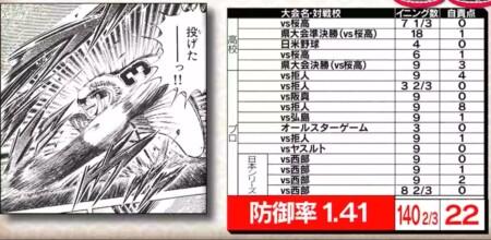 野球漫画の最強投手を防御率でランキング!第10位 桑本聡