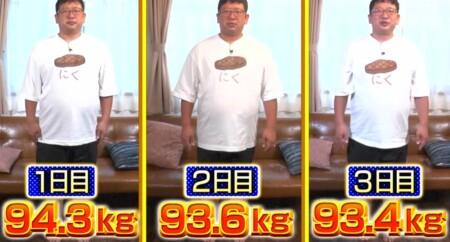 実際どうなの課の「肉だけダイエット」は太る太らない?チャンカワイの3日間の体重変化