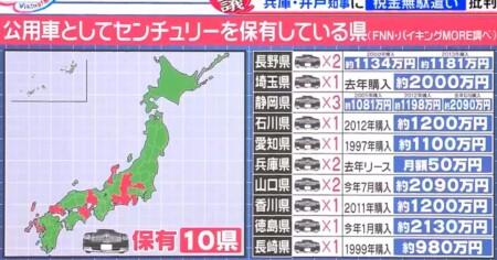 最高級車センチュリーを公用車にしている都道府県は全国でいくつある?値段は?