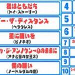 沼ハマ ディズニー音楽ランキングトップ15は?第15位から第4位