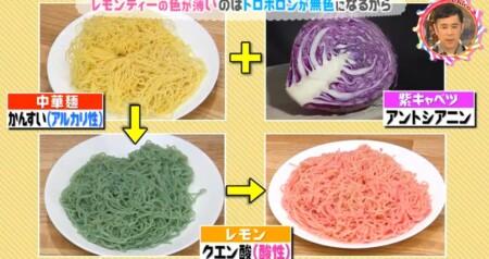 レモンティーはなぜ色が変わる?アントシアニン中華麺の色の変化「チコちゃんに叱られる!」