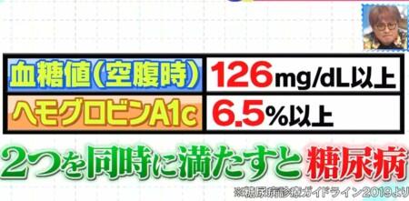 主治医が見つかる診療所 芸能人人間ドックSP クロちゃんの血糖値は糖尿病ラインオーバー
