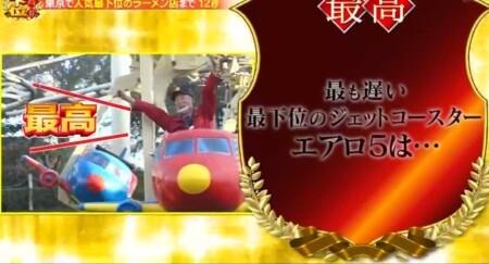最高の最下位 日本一遅いジェットコースターに選ばれて叫ぶ八木園長