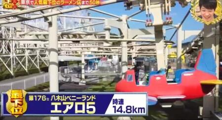 最高の最下位 日本一遅いジェットコースターは八木山ベニーランド エアロ5に決定