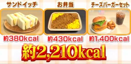 それって実際どうなの課 朝食抜きダイエットvs夕食抜きダイエットどちらが効果がある?3日目の総摂取カロリー