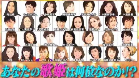 プロボイストレーナーが選ぶ最も歌がうまい歌姫ランキングベスト15 日本の歌姫1位は誰?