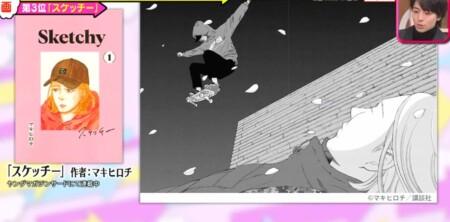 メレンゲの気持ち 漫画オタク高杉真宙のおすすめ漫画ベスト3作品は?第3位 スケッチー Sketchy