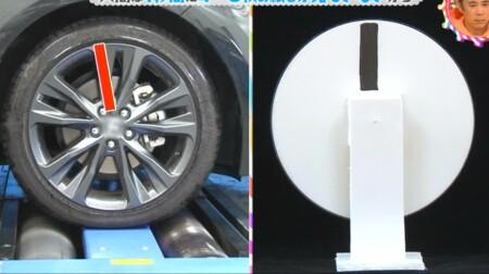 回転中のタイヤが止まって見えるのはなぜ?人間の目のせい? チコちゃんに叱られる タイヤに線があるとして