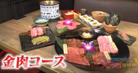日本人の3割しか知らないこと 肉だけ食べる「肉だけダイエット」なぜ痩せる?夜は焼肉