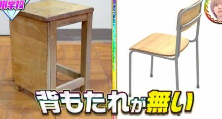 理科室の椅子に背もたれがない理由は?答えは2つ?トリニクって何の肉