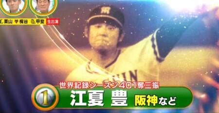 12球団現役選手&OBが選ぶ史上最強の速球派投手ランキングベスト50 第1位 江夏豊