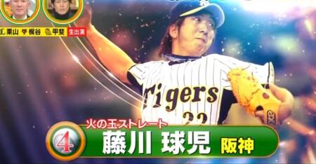 12球団現役選手&OBが選ぶ史上最強の速球派投手ランキングベスト50 第4位 藤川球児