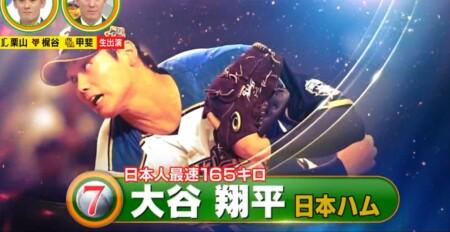 12球団現役選手&OBが選ぶ史上最強の速球派投手ランキングベスト50 第7位 大谷翔平