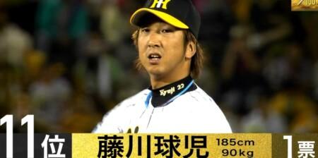 S-PARK プロ野球100人分の1位 スピードボール部門 現役選手が選ぶ速球派投手ランキング 番外編 藤川球児