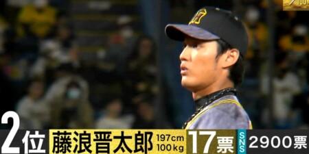 S-PARK プロ野球100人分の1位 スピードボール部門 現役選手が選ぶ速球派投手ランキング 第2位 藤波晋太郎