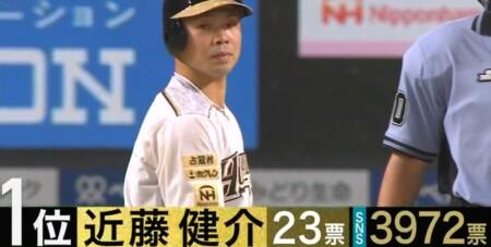 S-PARK プロ野球100人分の1位 バットコントロール部門 現役選手が選ぶランキングトップ5 第1位 近藤健介