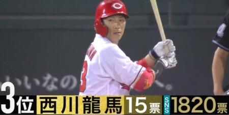 S-PARK プロ野球100人分の1位 バットコントロール部門 現役選手が選ぶランキングトップ5 第3位 西川龍馬