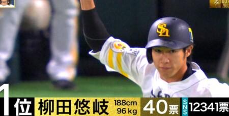 S-PARK プロ野球100人分の1位 パワーヒッター部門 現役選手が選ぶスラッガーランキングトップ10 第1位 柳田悠岐