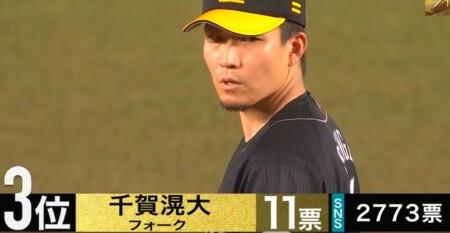 S-PARK プロ野球100人分の1位 変化球部門 現役選手が選ぶ最強変化球投手ランキングトップ3 第3位 千賀滉大 フォーク