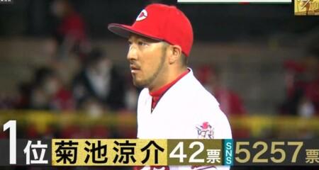 S-PARK プロ野球100人分の1位 守備部門 現役選手が選ぶ守備職人ランキングトップ8 第1位 菊地涼介