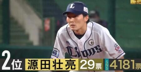 S-PARK プロ野球100人分の1位 守備部門 現役選手が選ぶ守備職人ランキングトップ8 第2位 源田壮亮
