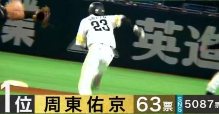 S-PARK プロ野球100人分の1位 走塁部門 現役選手が選ぶ神走塁職人ランキングトップ5 第1位 周東佑京