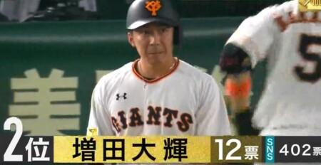 S-PARK プロ野球100人分の1位 走塁部門 現役選手が選ぶ神走塁職人ランキングトップ5 第2位 増田大輝