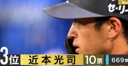 S-PARK プロ野球100人分の1位 走塁部門 現役選手が選ぶ神走塁職人ランキングトップ5 第3位 近本光司